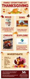 Storytime-Kits-Thanksgiving